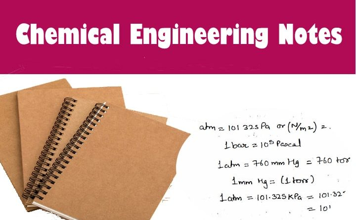 Chemical Engineering for GATE