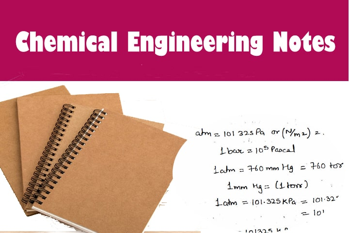 Made Easy Class Handwritten Notes of Chemical Engineering