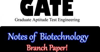 Biotechnology GATE